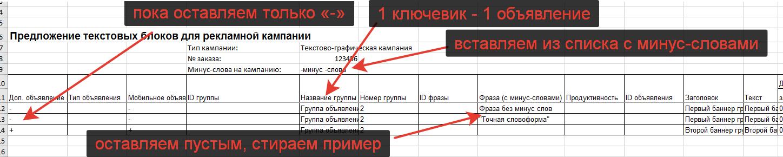 Как правильно составить рекламное объявление в Директе