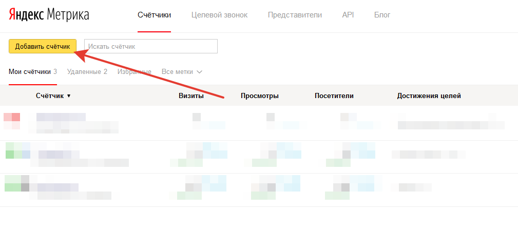 Как добавить счётчик Яндекс Метрики