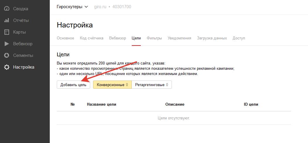 Как добавить цель в Яндекс Метрике