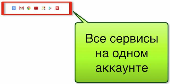 как создать блог в гугле пошаговая инструкция - фото 9