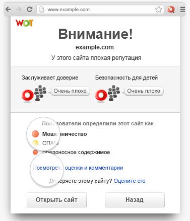 Сообщение от mywot о подозрительном сайте